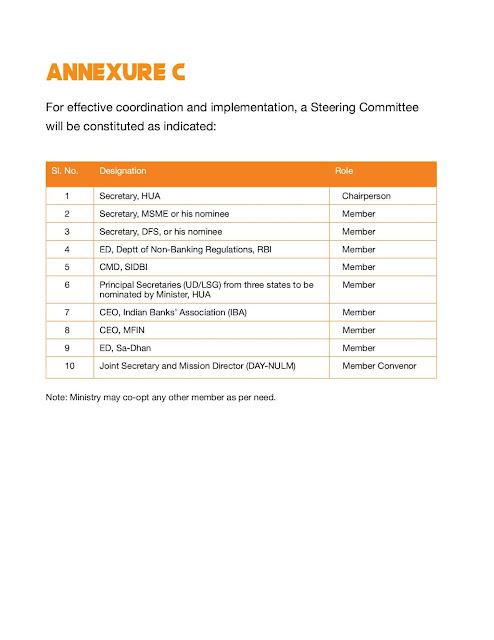 Guidelines-of-PM-SVANidhi-Scheme