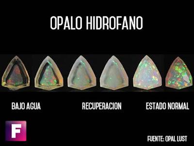 opalo hidrofano etiopia | foro de minerales