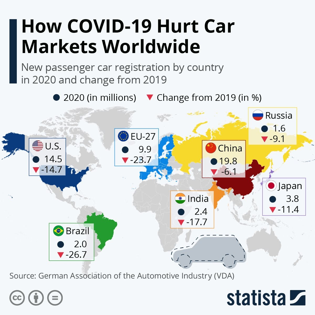 how-covid-19-hurt-car-markets-worldwide-infographic