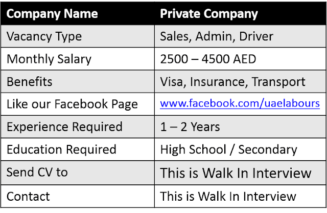 We welcome visitors from all Asian Countries including Islamic Republic of Pakistan three Vacancies (Admin, Sales, Driver)