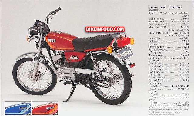 Yamaha RXS 100 Infographics