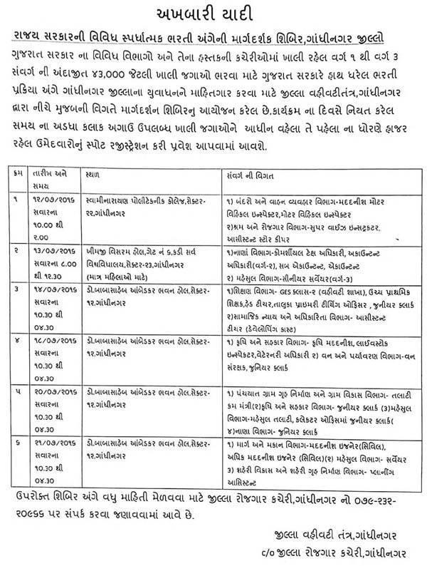 """SPIPA Gandhinagar : Vividh Spardhatmak Bharti Ange """"Margdarshak Seminar"""""""