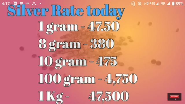 Silver rate Today