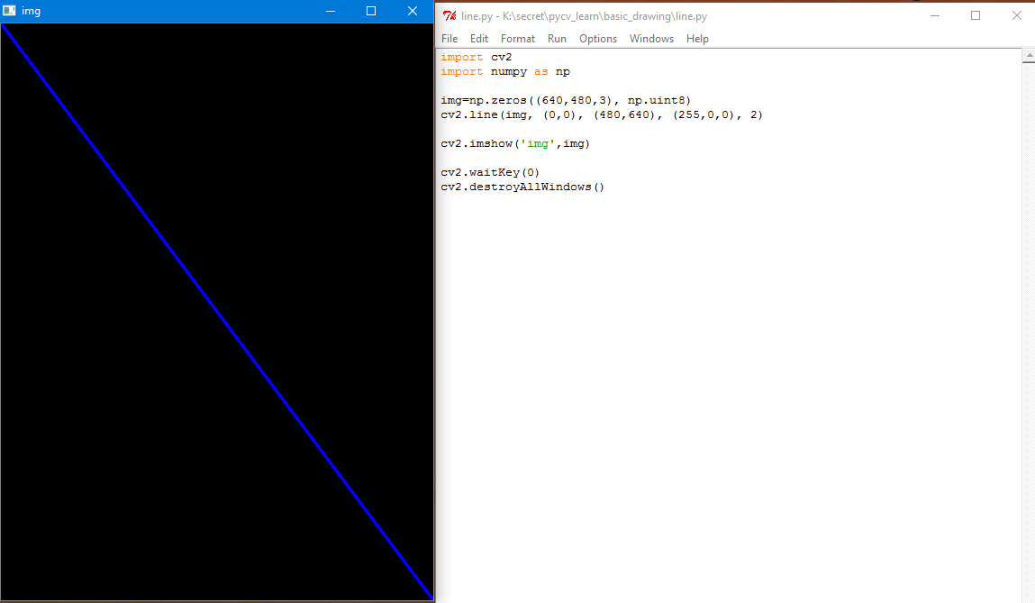 PythonOpenCV Basic Projects