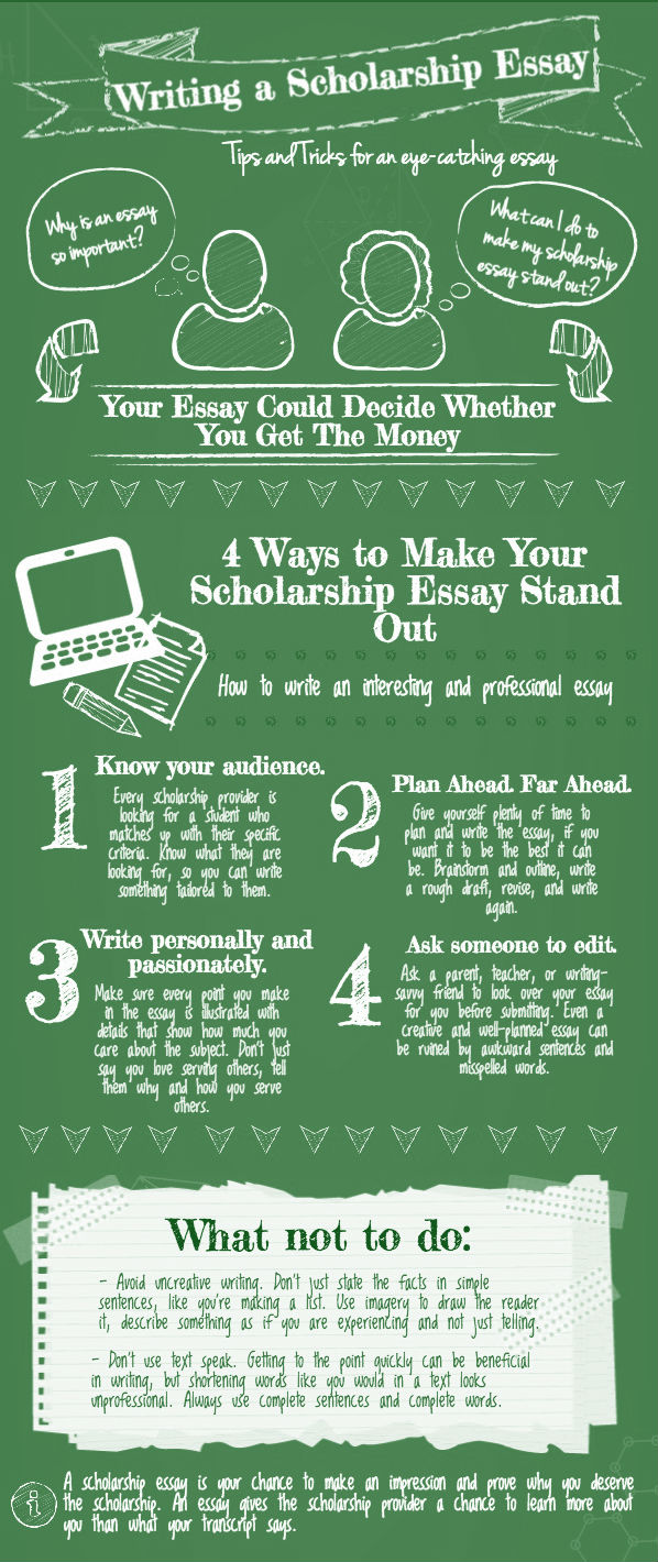 Example Of An Essay With A Thesis Statement Scholarship Essay Infographic Rocking Horse Winner Essay also Ww2 Essay Topics Scholarship Essay Infographic  Best Essay Writing Service Argumentation Essays
