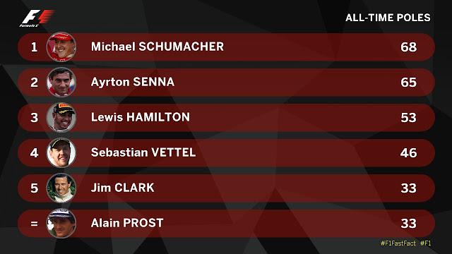 Hamilton Ingin Seperti Ayrton Senna, dalam Koleksi Pole Position