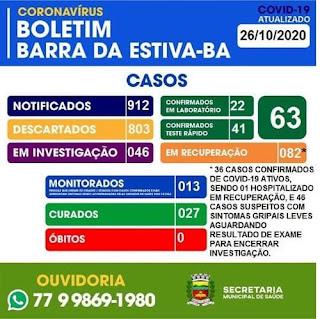 Barra da Estiva confirma mais 01 caso da Covid-19