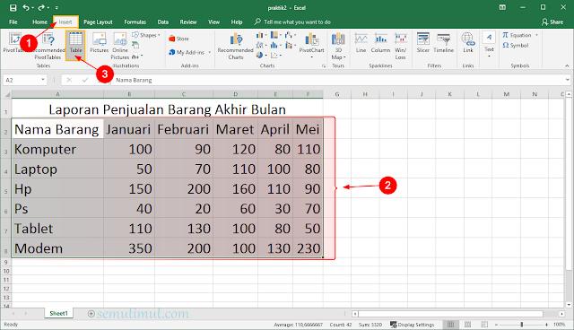 cara membuat tabel di excel dengan ukuran yang sama