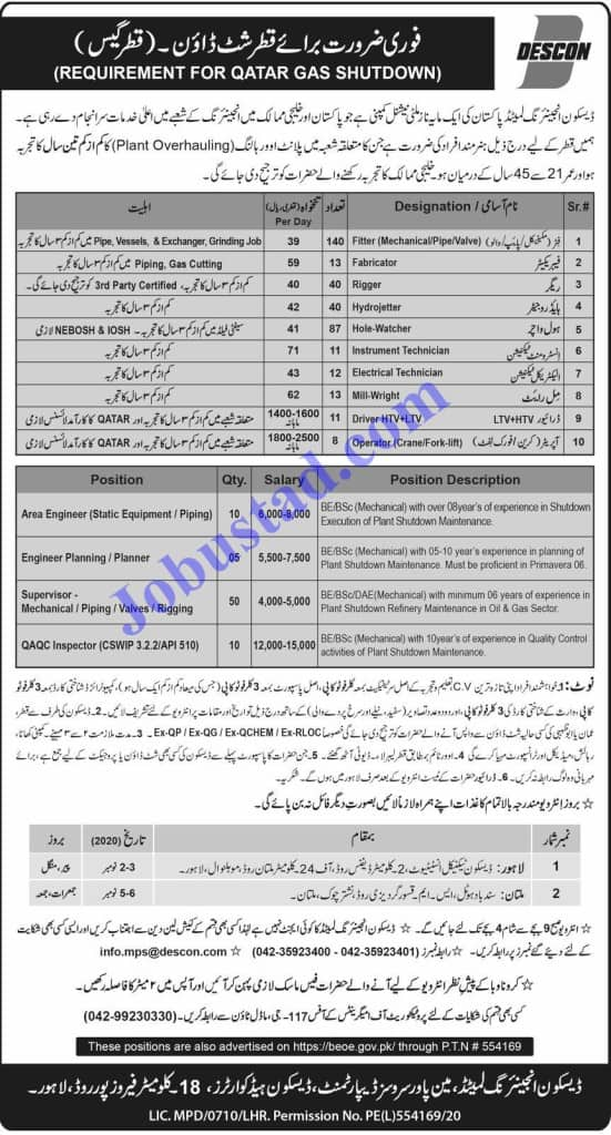 Jobs in DESCON Engineering Limited 2020