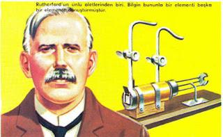 Atom Hakkında Çalışma Yapan Bilim Adamları