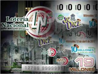 loteria-nacional-para-la-asistencia-publica-sorteos