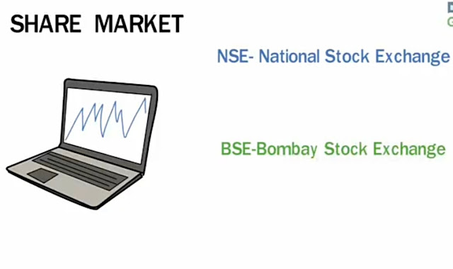 Share market, NSE, BSE,