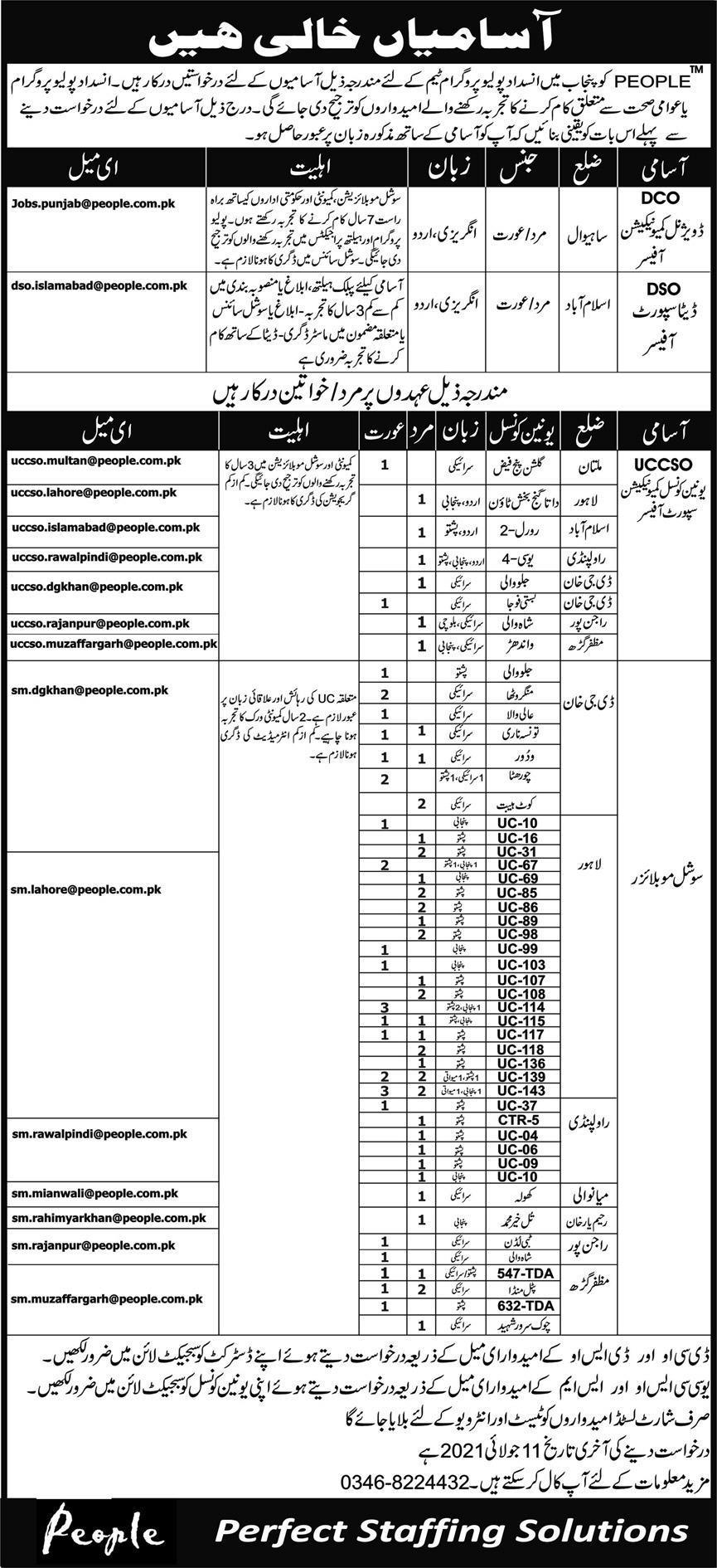 Jobs in Health Department Govt of Punjab