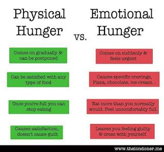 Lapar Betul atau Lapar Emosi?