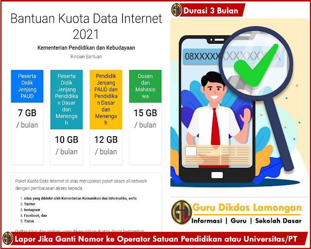 Durasi 3 Bulan, Simak Besaran Bantuan Kuota Internet 2021, Lapor Jika Ganti Nomor