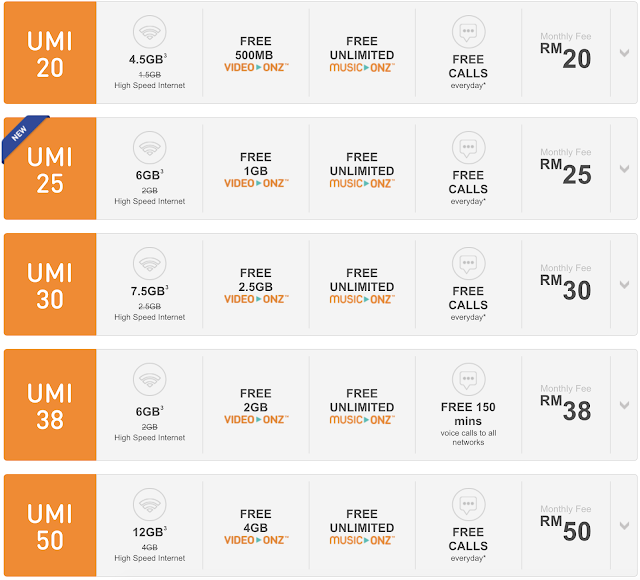 U Mobile Unlimited Mobile Internet UMI Plans Prepaid Upgrade