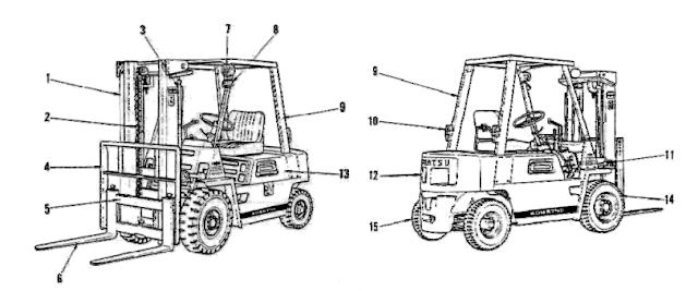 Gambaran Umum Forklift Diesel dan Gasoline