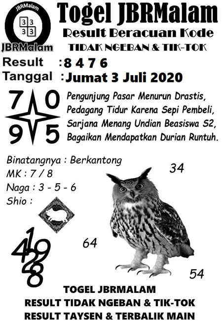 Prediksi JBR Malam HK Jumat 03 Juli 2020