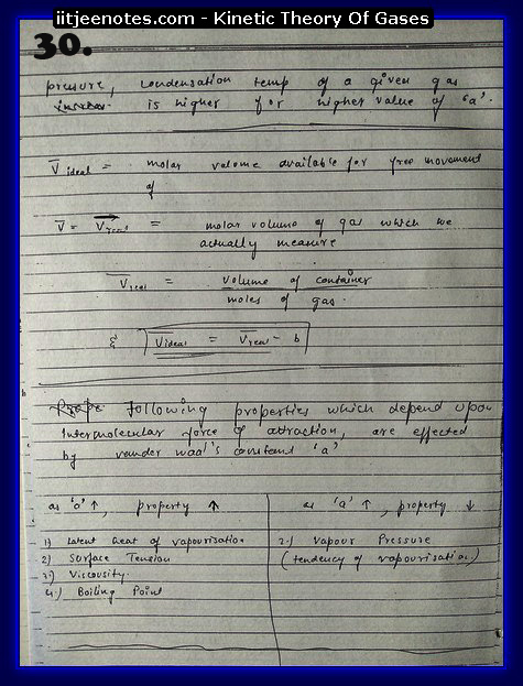 Kinetic Theory Of Gases Notes15