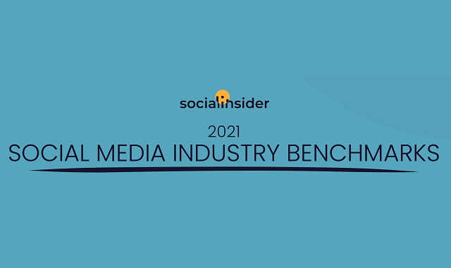 Social Media Report and their engagement trend across different industries