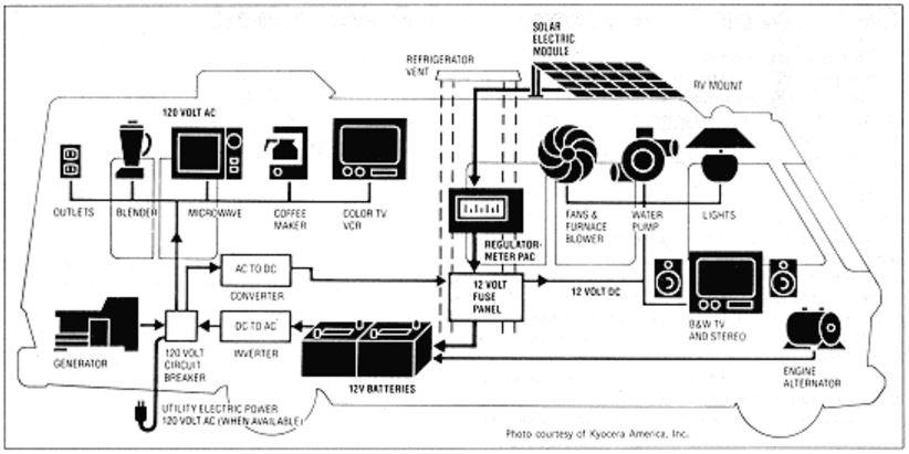 120 volt water heater wiring diagram