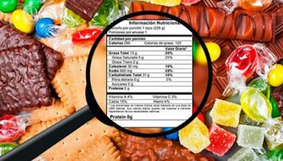 Lectura etiquetas productos alimentos
