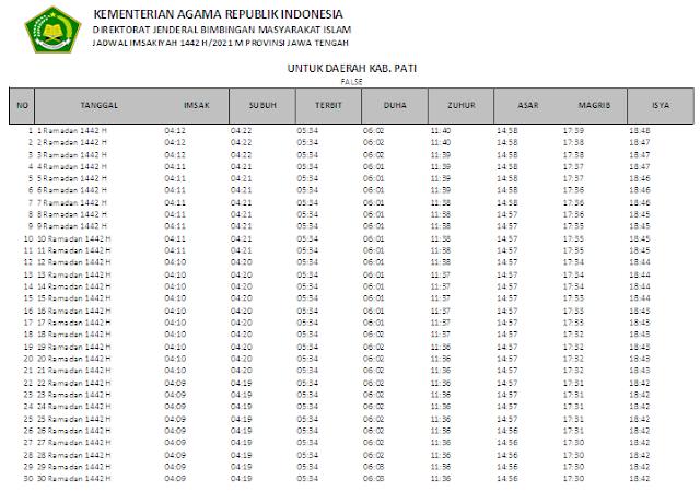 Jadwal Imsakiyah Ramadhan 1442 H Kabupaten Pati, Provinsi Jawa Tengah