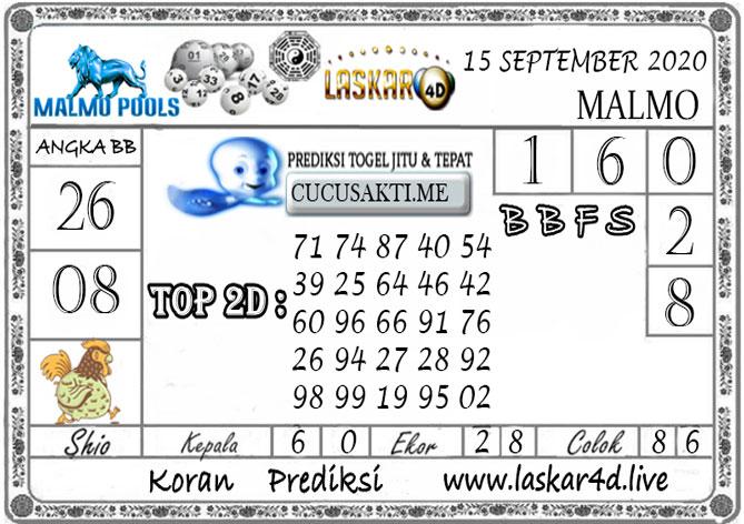 Prediksi Togel MALMO LASKAR4D 15 SEPTEMBER 2020
