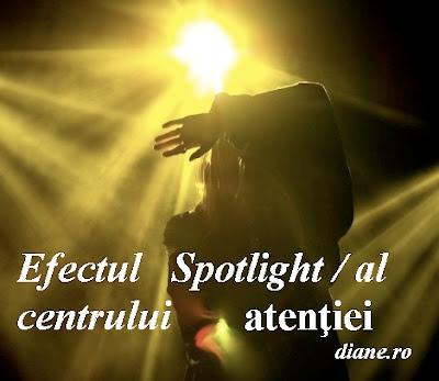 Efectul psihologic Spotlight