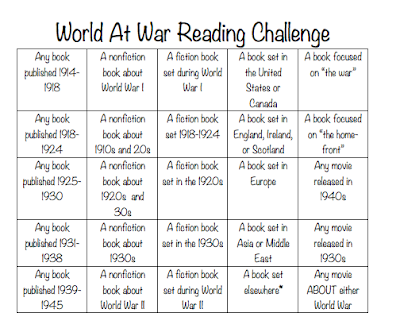 World at War Reading Challenge 2019