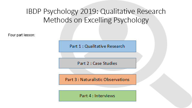 IB Psychology - Qualitative Research Part II : Case Studies