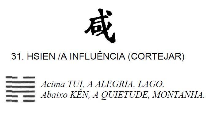 Imagem de 'Hsien / A Influência (Cortejar)' - hexagrama número 31, de 64 que fazem parte do I Ching, o Livro das Mutações