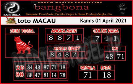 Prediksi Bangbona Toto Macau Kamis 01 April 2021