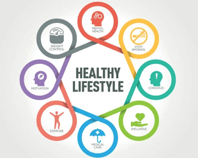 THE BASICS OF A HEALTHY LIFESTYLE