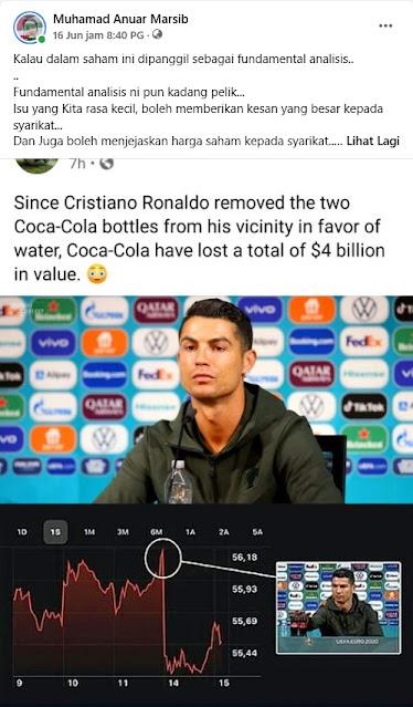 Betul ke Cristiano Ronaldo (CR7) Menyebabkan Coca-Cola rugi US$4 Bilion??