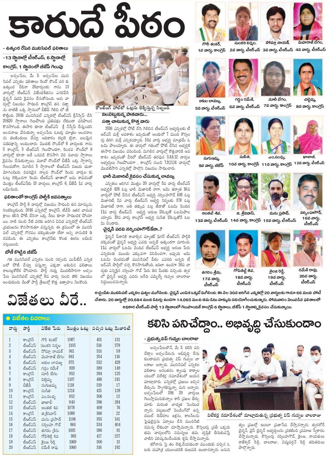TRS Wins Achampet Muncipality Elections
