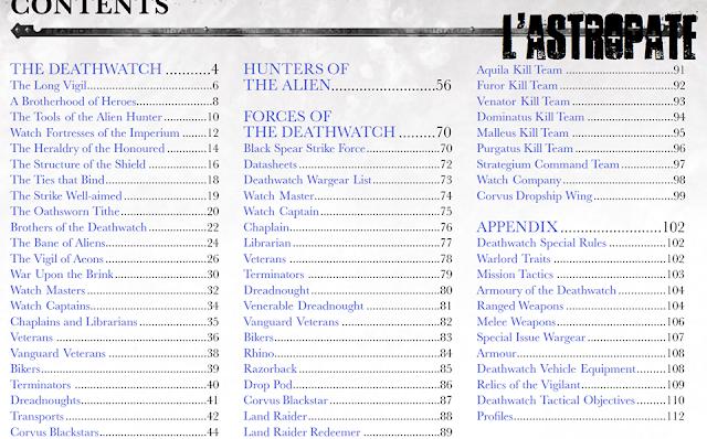 lista ejército Deathwatch