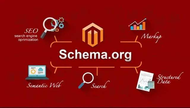 10 Types of Schema Markup SEO to increase %CTR