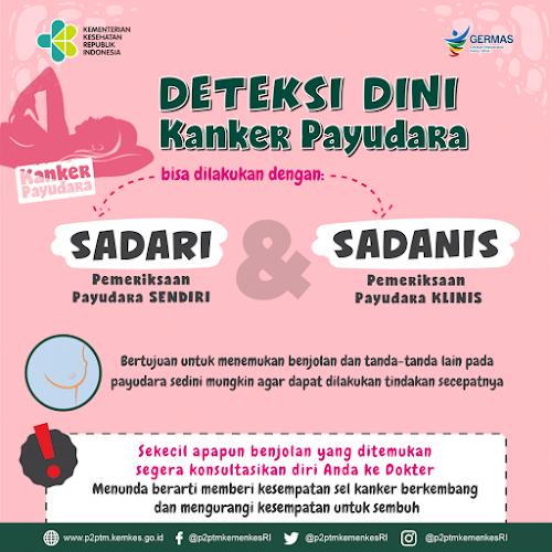 Heart of Mine: Deteksi Dini Kanker Payudara