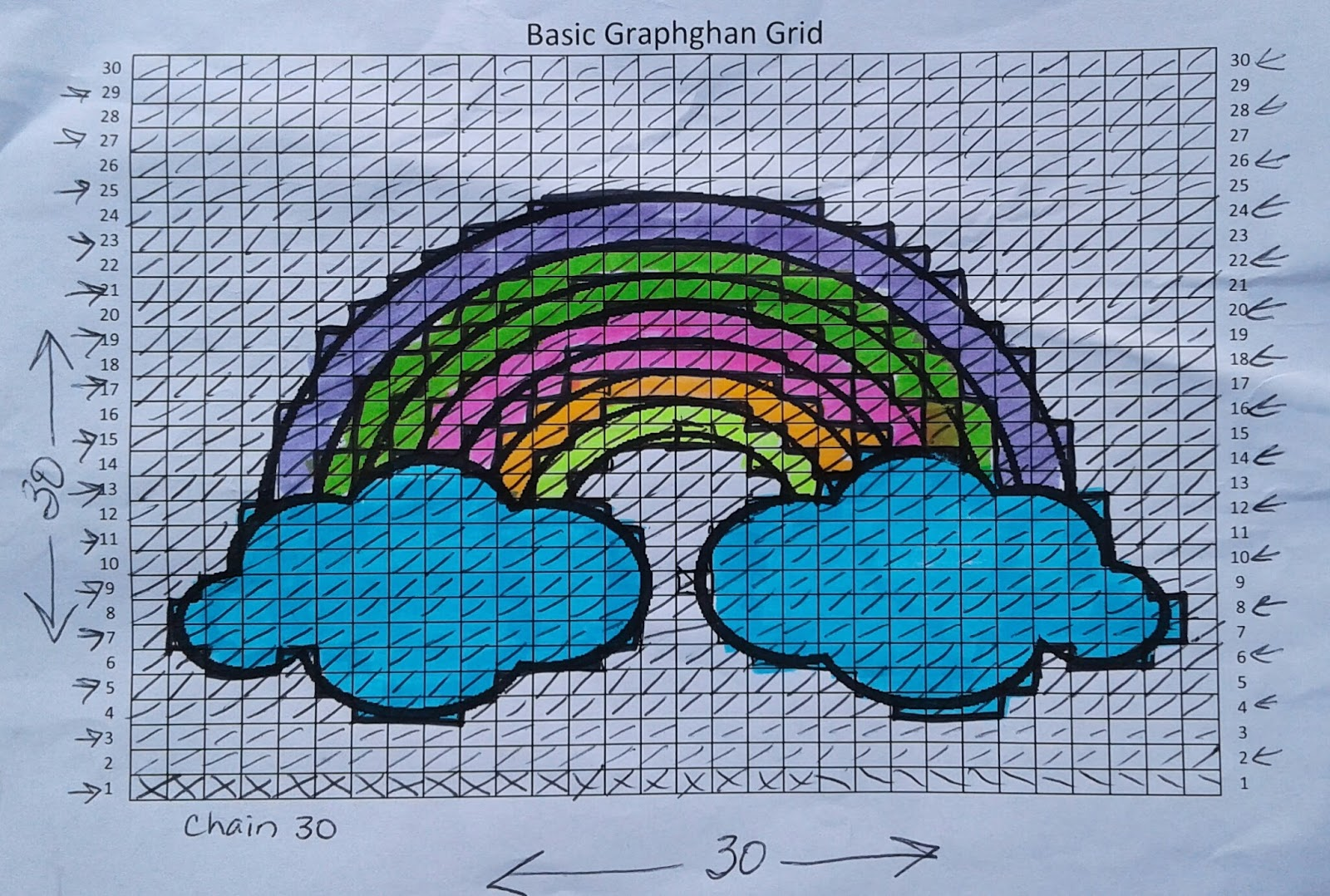 Graphghan Color Coded Grid