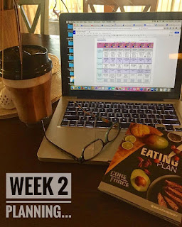 Core De Force Results, Core De Force Week 2, Core De Force, MMA Workout, Core De Force Meal Plan, 21 Day Fix Meal Plan, Holiday Health and Fitness group, Successfully Fit, Lisa Decker