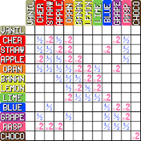 pokemon sweet type chart