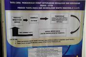 Pembuatan SUKET Kesalahan Penulisan Ijasah/STTB/DANEM/SKHUN/SKHUASBN/STL Jenjang SD
