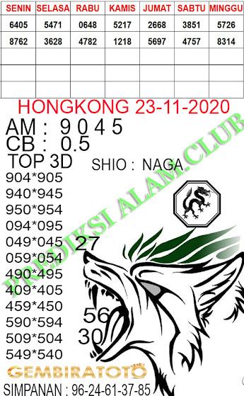 Syair Togel Hongkongpools 23 November 2020 Syair Terlengkap Hari Ini