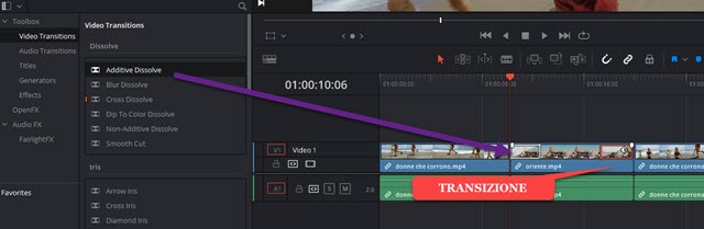 transizioni aggiunte alle clip con davinci resolve