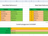 Rumus VLOOKUP dengan dua Table Array di Excel