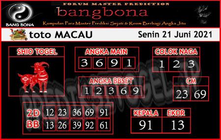 Prediksi Bangbona Toto Macau Senin 21 Juni 2021