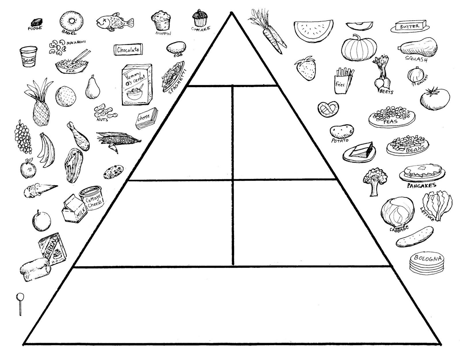 Menta m s chocolate recursos y actividades para for Food wheel template