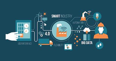 Revolusi Energi 4.0 untuk Menjawab Tantangan Industri 4.0