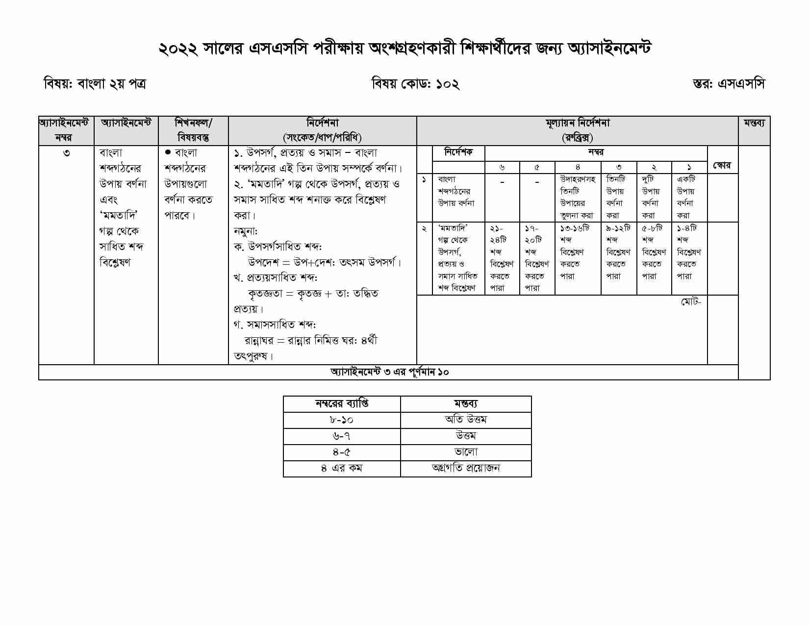 SSC 8th Week Bangla Assignment Answer 2021